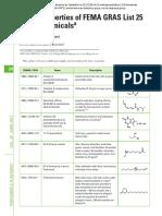 Nomor FEMA Flavor PF_GRAS25-2.pdf