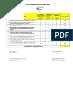 Analisis Kkm Kelas 4