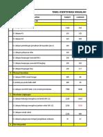 Tabel Identifikasi Masalah New 17 Mei