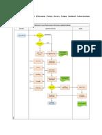 Telusur Manajemen Komunikasi Dan Informasi (MKI)