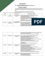 Sample Prc Form