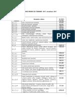 Coeficientii Productiei Standard SO 2013 SM4.1 Si SM4.1a