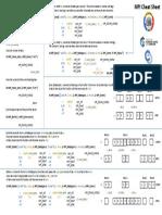 MPI Cheat Sheet