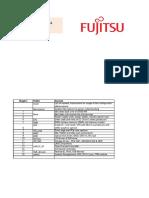 Fujitsu CnfgCX400M4 CX25x0M4 Mayo 2018