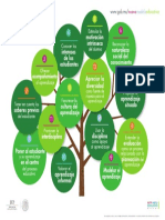 DGDC Poster Principios Pedagogicos Impresion