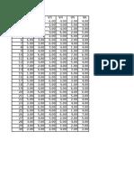 data for FA