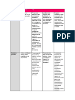 Cuadro1 Aprendizajes Clave fce secundaria