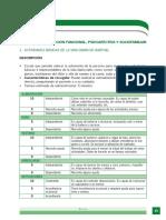 EVALUACION AVD.pdf
