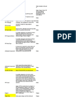 Glossary Table for SFP FIP Database