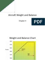Weight Balance