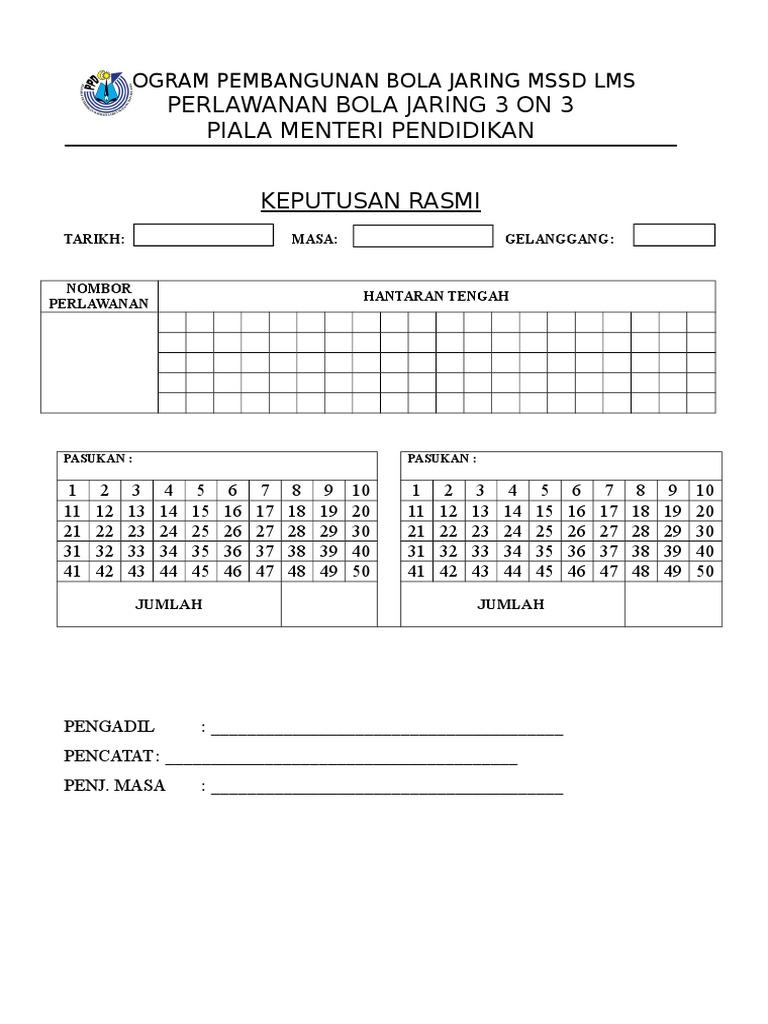 Borang Skor Rasmi 3 On 3