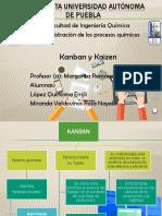 Kanban y Kaizen