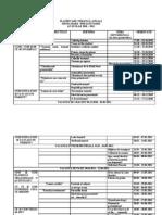 Planificare Anuala Gr. Preg 2010 -2011