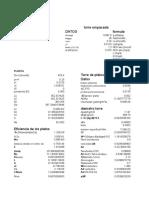 Platos Amoniaco