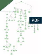 mapa ciencia.pdf