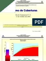 Monitoreo de Estratificacion 11OCT (NXPowerLite)