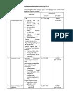 Anggaran Dana Bk