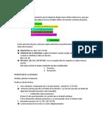 RESUMEN EXAMEN FINAL -PROCESAL CIVIL.docx