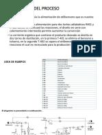 DESCRIPCIÓN DEL PROCESO.pptx