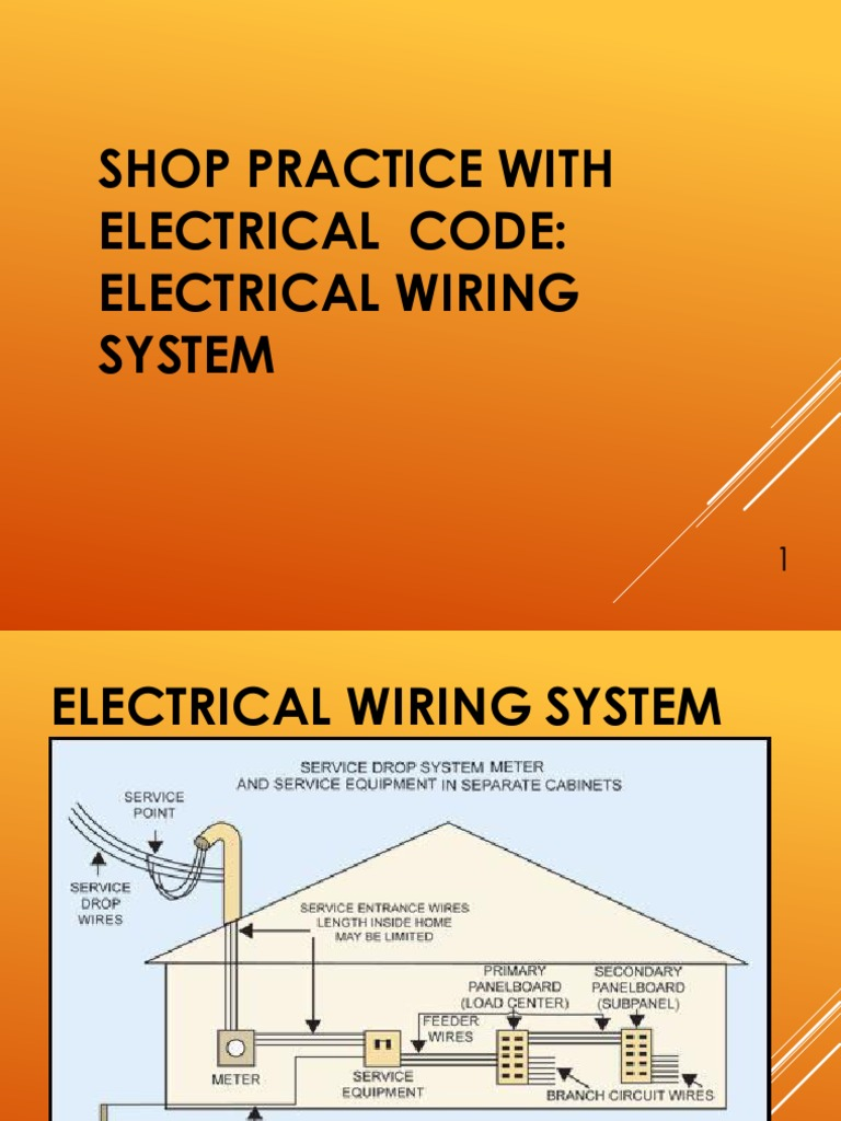 Electrical Wiring System Conductor Meter Diagram For Service