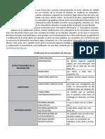 marcadorestextuales.pdf