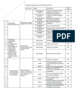 kisi-soal-pts-pjok-x-2017.pdf