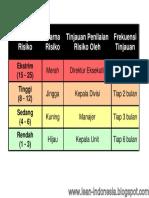 Evaluasi Risiko.pdf