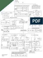 Thermodynamics Equation 1.pdf