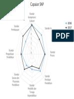 chart dokumen