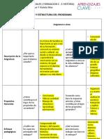 Aprendizajes Clave Secundaria Historia Digital