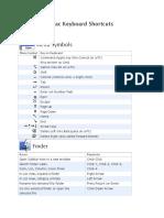 Mac Keyboard Shortcuts.pdf