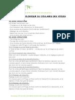 Note Methodologique Du Coulage Des Voiles