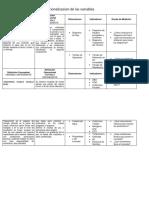 Matriz de Operacionalizacion de Las Variabels