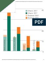 Ethanol 2017