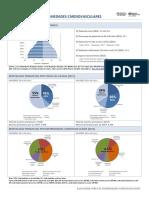 Ecuador Perfil Ecv 2014 epidemiologia