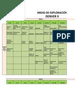 Actividades Denver II Diagramado