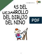 Etapas Del Dibujo