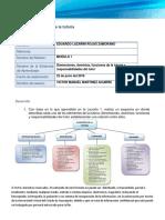 DFT EA2 Formato (Autoguardado)