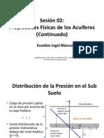 Sesión2_Propiedades Fisicas (Cont).pdf