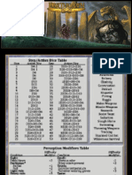 [Earthdawn 4e] GM Screen
