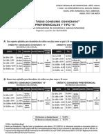 Consumo Convenios Preferente Lima 12-01-2018