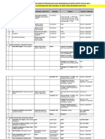 PROGRAM PCI in English Thn 2011-2013