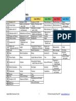 IM Unit Overview
