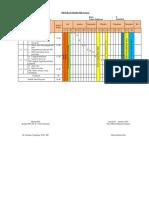 Format Program Semester Gasal Kelas x Fix