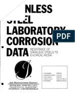 CORROSION-DATA.pdf