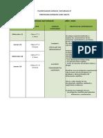 planificador 8 B 2018.docx