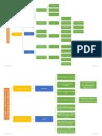 Capitulo 07 Teorias y Mecanismos Desarrollo LGJE
