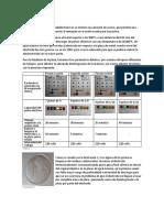 Análisis de Electroerosión