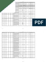 Copy of Dustincidentdatafilefinal