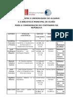 Programa República Olhão